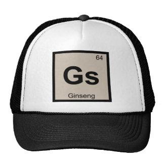 Gs - Símbolo de la tabla periódica de la química Gorra