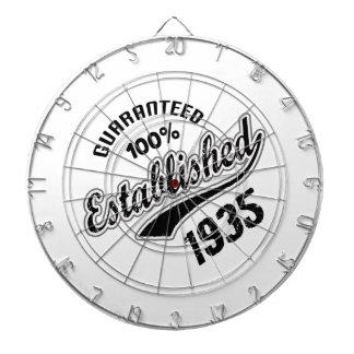 Guaranteed 100% Established 1935 Dartboard