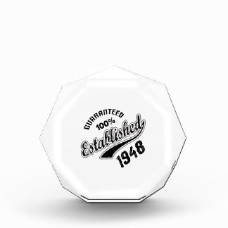 Guaranteed 100% Established 1948 Award
