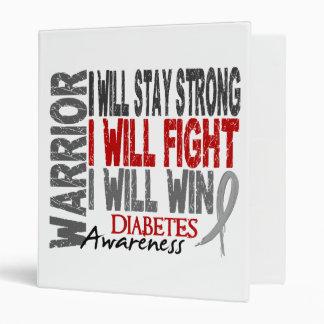 Guerrero de la diabetes
