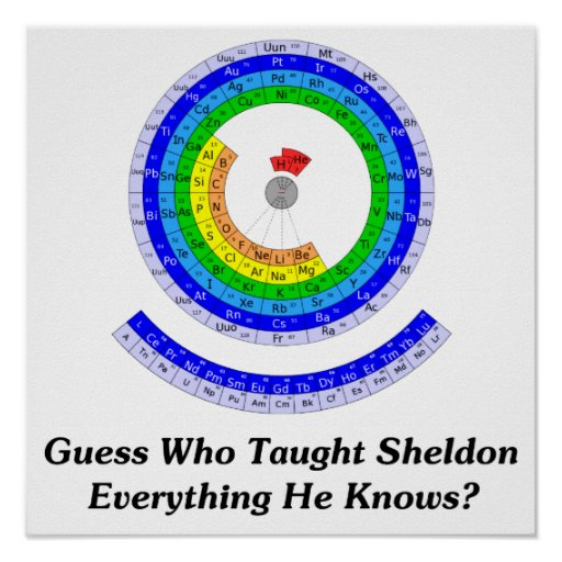 Guess Who Taught Sheldon Everything He Knows? Print