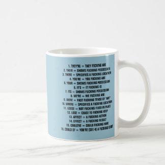 Guía a la taza de la gramática