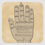 Guidonian Hand, Medieval Music Theory Square Stickers