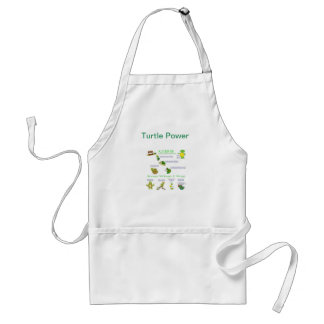 guillain barre syndrome apron