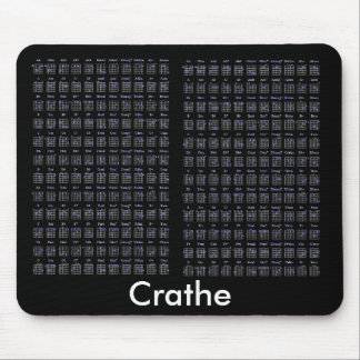guitar-chord-charblk, guitar-chord-charblk, Crathe Mouse Pad