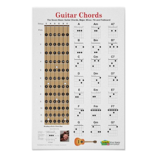 Guitar Chords and Fretboard Poster