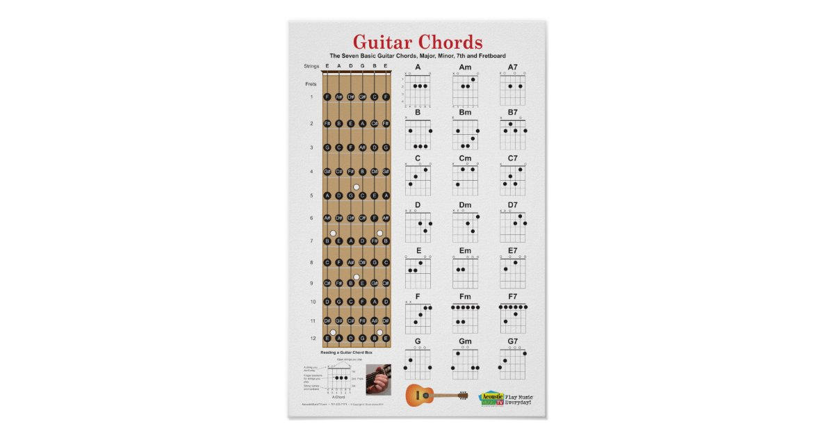 Guitar Chords And Fretboard Poster Zazzle