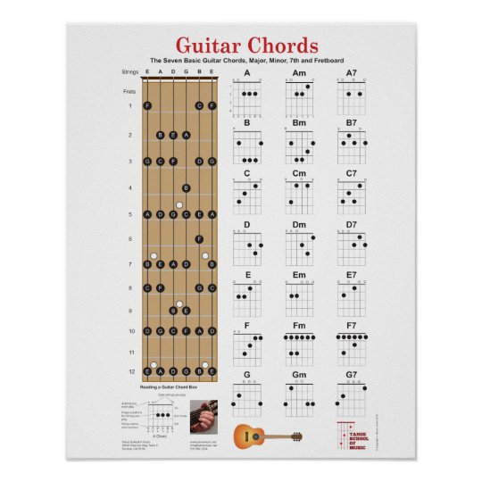 Guitar Chords and Fretboard with Major Notes Poste Poster | Zazzle.com