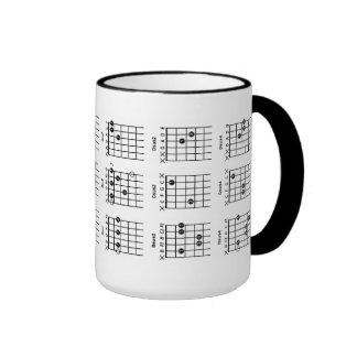 Guitar Chords Mug