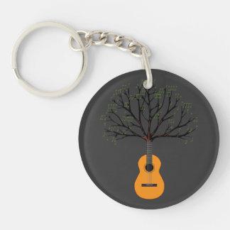 Guitar Tree Keychain
