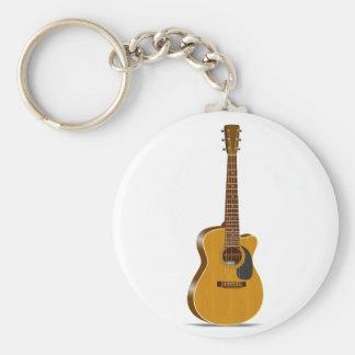Guitarra acústica cortada llavero