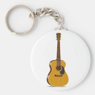 Guitarra acústica del auditorio llaveros