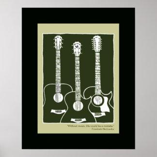 guitarras acústicas impresas posters