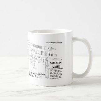 Gun Ban... FAIL! Classic White Coffee Mug