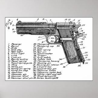 Gun Diagram Posters