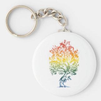 Gun-Tree-Image Basic Round Button Keychain