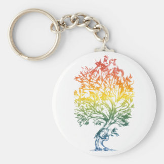 Gun-Tree-Image Keychain