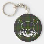 Gunn Tartan Skull Keyring Keychains