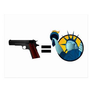 Guns Equal Liberty Postcard