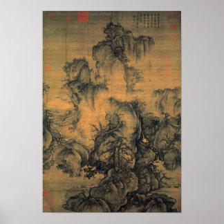 Guo Xi Early Spring Print