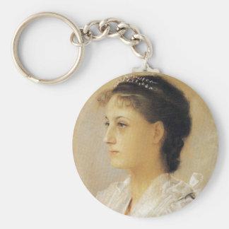 Gustav Klimt Emilie Floge Key Chain