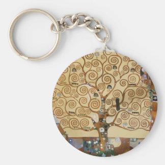 Gustav Klimt Tree Of Life Keychain