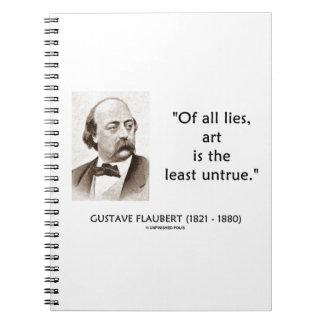 Gustave Flaubert de todo el arte de las mentiras Libros De Apuntes