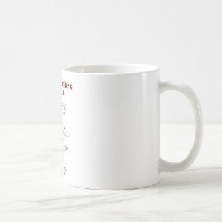 Gut-Wrenching Humor Inside (Digestive System) Mugs