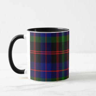 Guthrie Scottish Tartan Mug