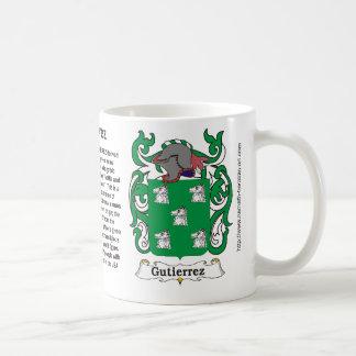 Gutierrez Family Coat of Arms Mug