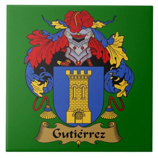 Gutierrez Family Coat of Arms Tile