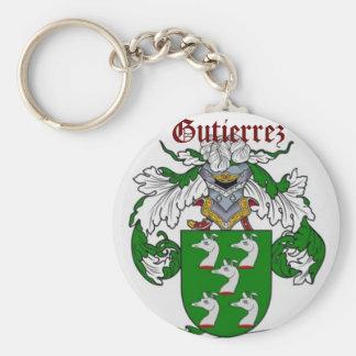 Gutierrez Keychain