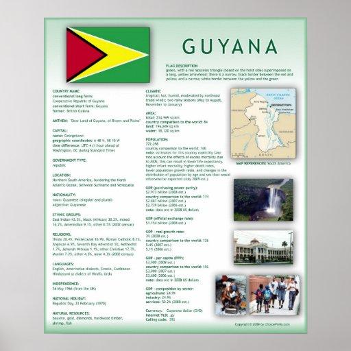 Guyana Posters