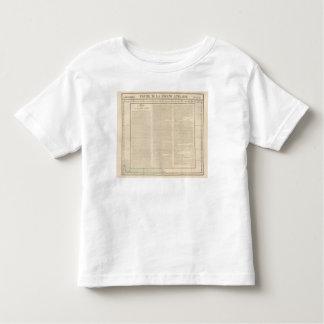 Guyana, West Indies Tee Shirt
