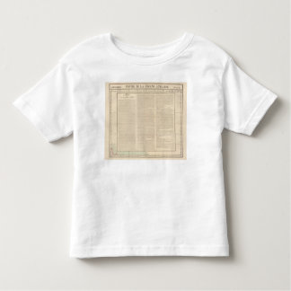 Guyana, West Indies Toddler T-shirt
