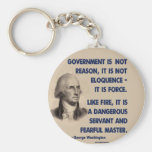 GW - Government Is Not Reason, Fearful Master Key Chains