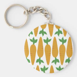 Gwennie The Bun: Field of Carrots Keychain