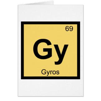 Gy - Gyros Chemistry Periodic Table Symbol Card