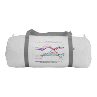 Gym Bag with Graph of Gymnasitcs Rings Sequence