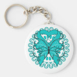 Gynecologic Cancer Butterfly Circle of Ribbons Key Chain