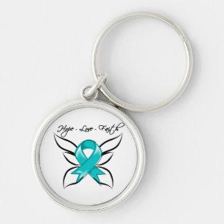 Gynecologic Cancer Hope Love Faith Keychain