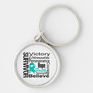 Gynecologic Cancer Survivor Collage Keychain