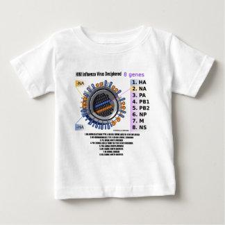 H1N1 Influenza Virus Deciphered (Health) Baby T-Shirt