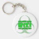 H1Z1 The Zombie Flu Key Chain
