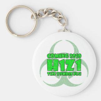 H1Z1 The Zombie Flu Keychain