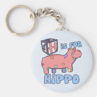 H está para el llavero del hipopótamo