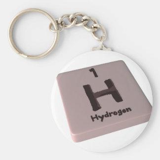 H Hydrogen Keychains