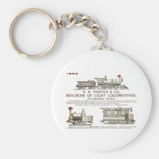 H K Porter & Company Railroad Locomotives Basic Round Button Keychain