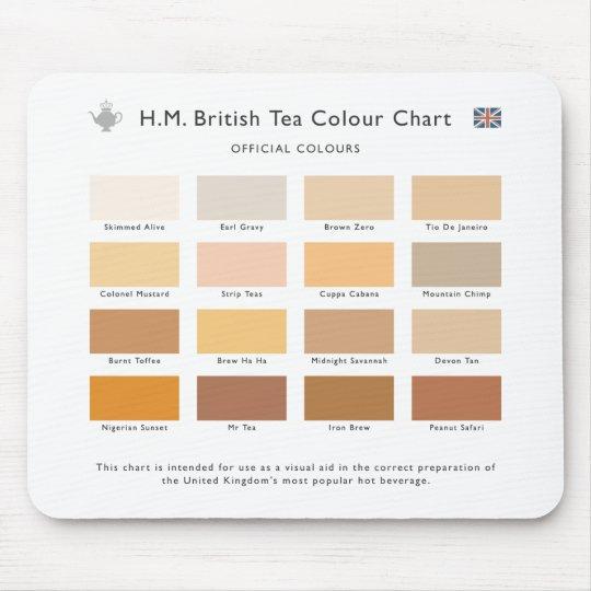 H.M. British Tea Colour Chart Mousemat Mouse Pad