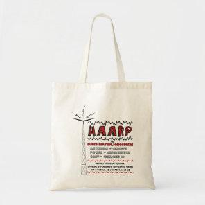 HAARP is super heating the ionosphere bag